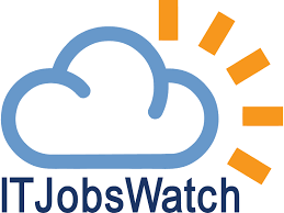 fresher software jobs hyderabad