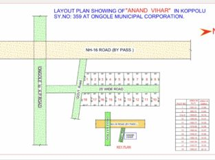Anand vihar in Ongole