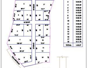 Open Land or Site For Sale at Savaravalli Village, N-16, VIzianagaram